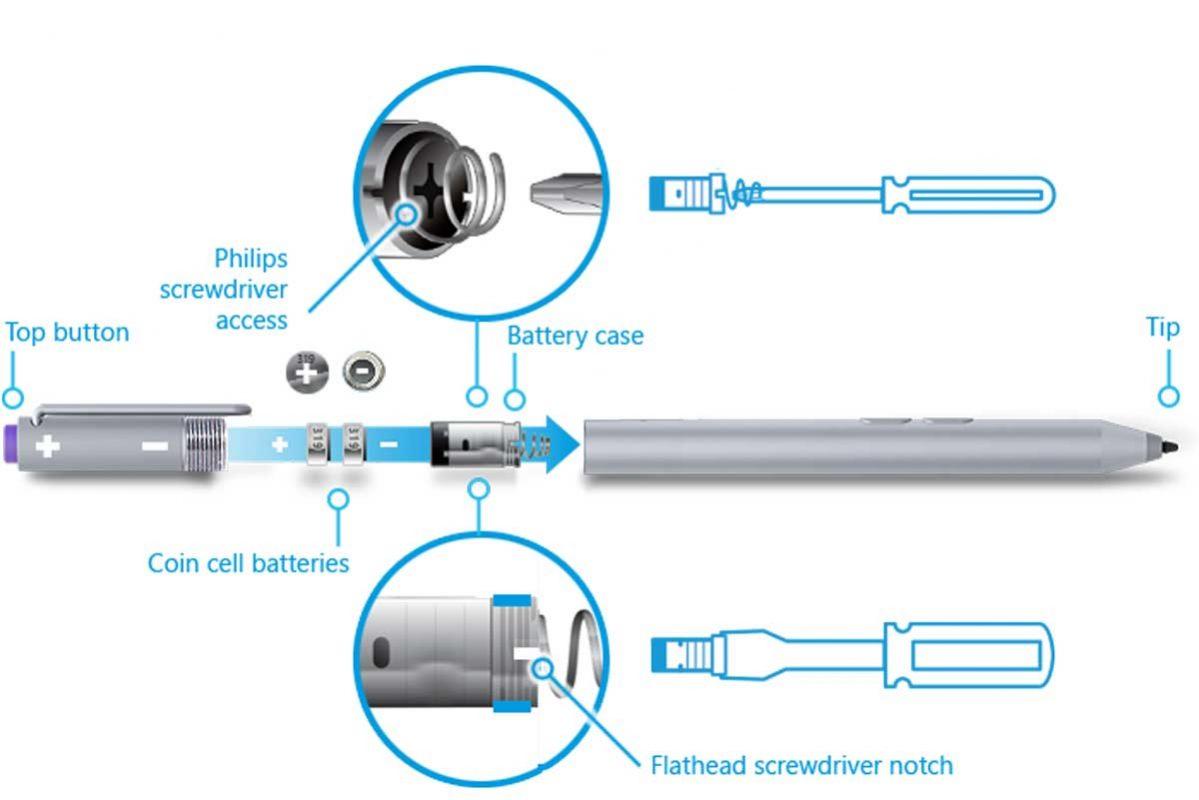 Thay pin Surface Pen đơn giản